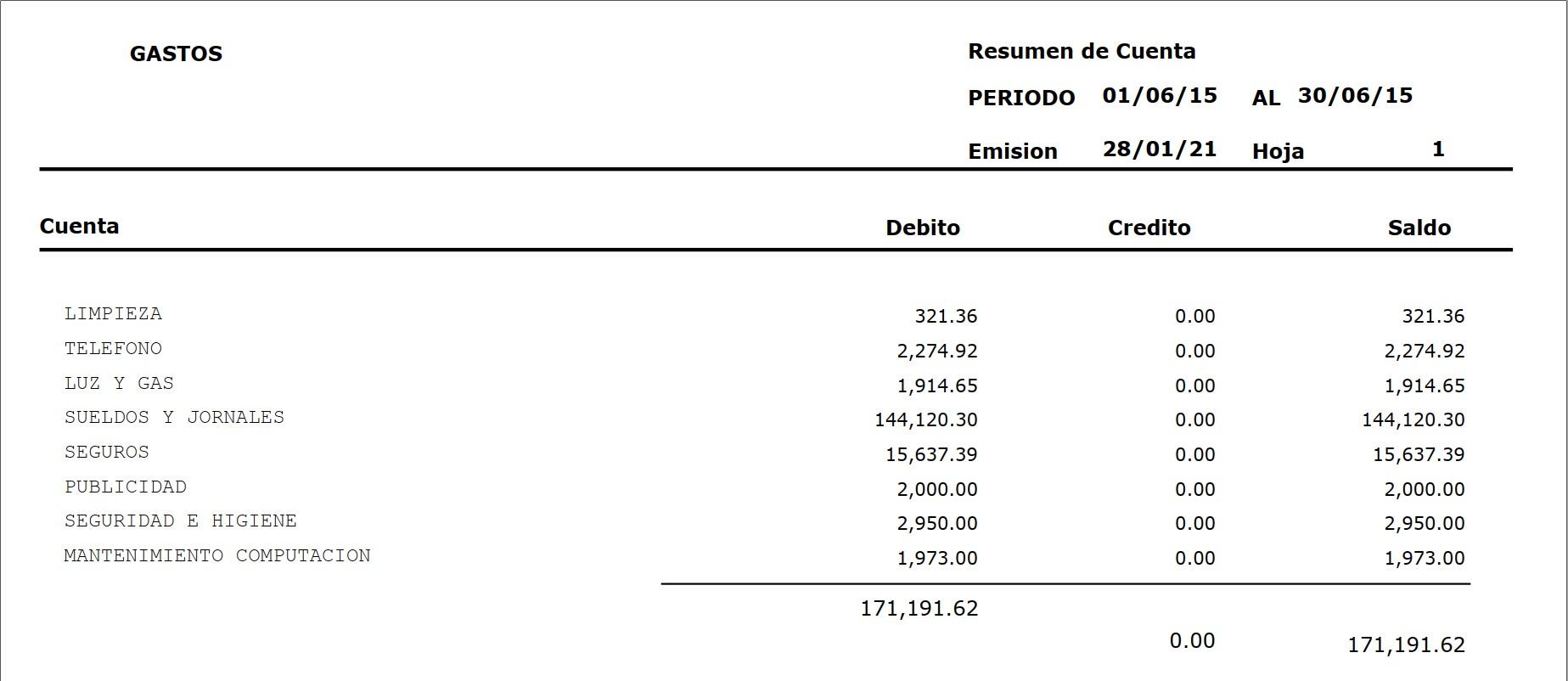 Listado de Resumen de Cuentas